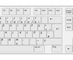 Hilfe ... meine Tastatur